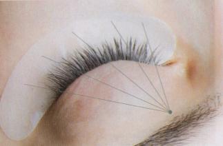 Схема Наращивание ресниц с направлением к внешнему углу глаза.